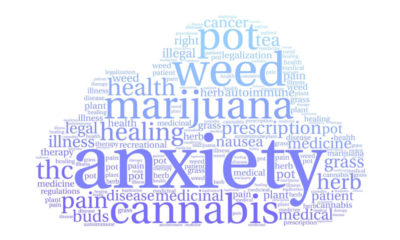Does Medical Marijuana Help With Depression & Anxiety