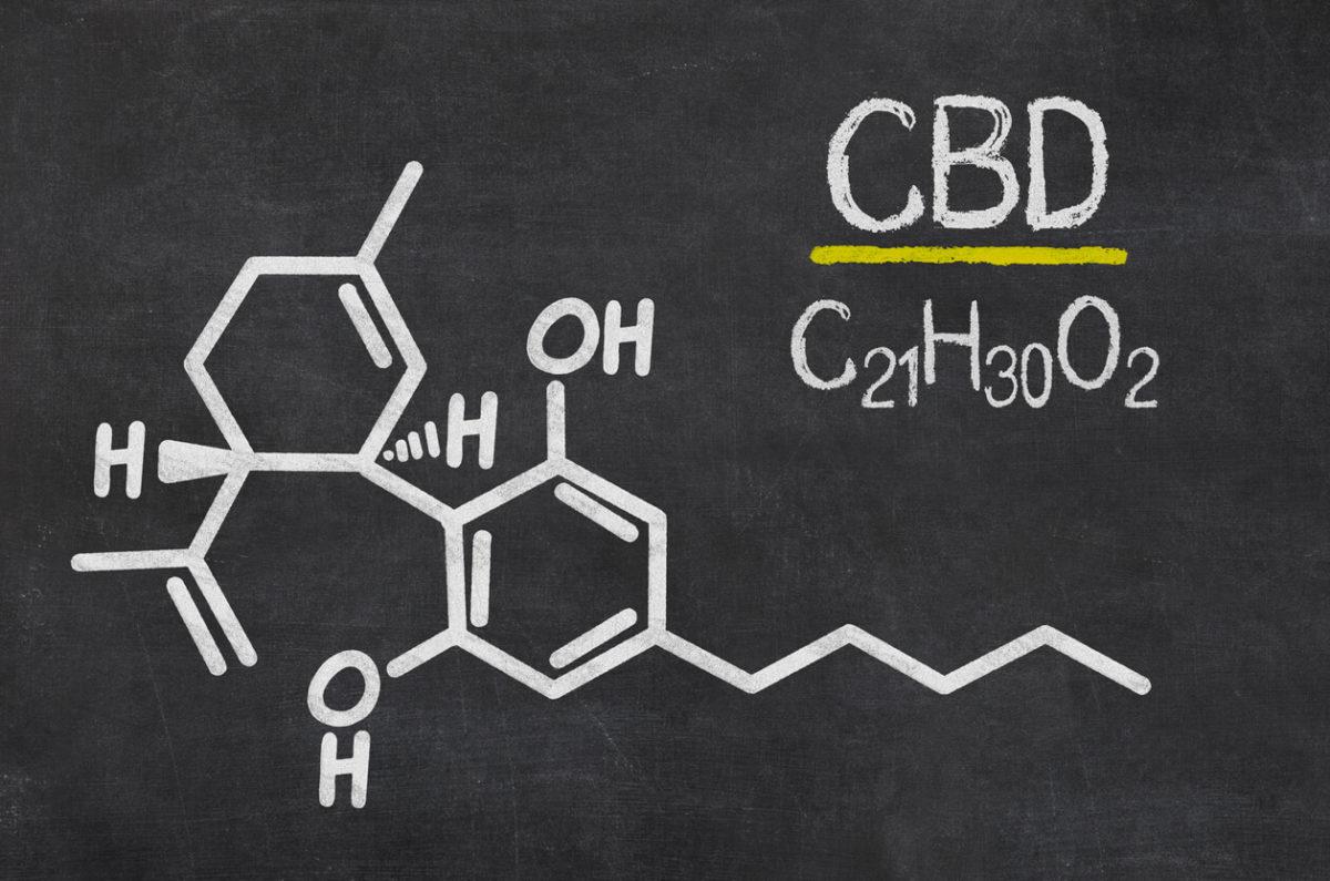 formula of CBD